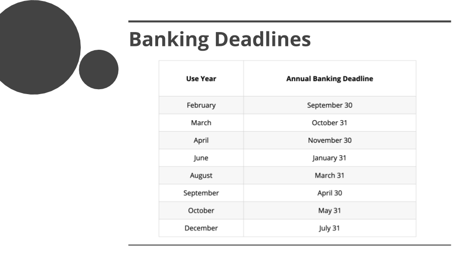 COVID-19 Special DVC Member Rules Overview - Banking Deadlines