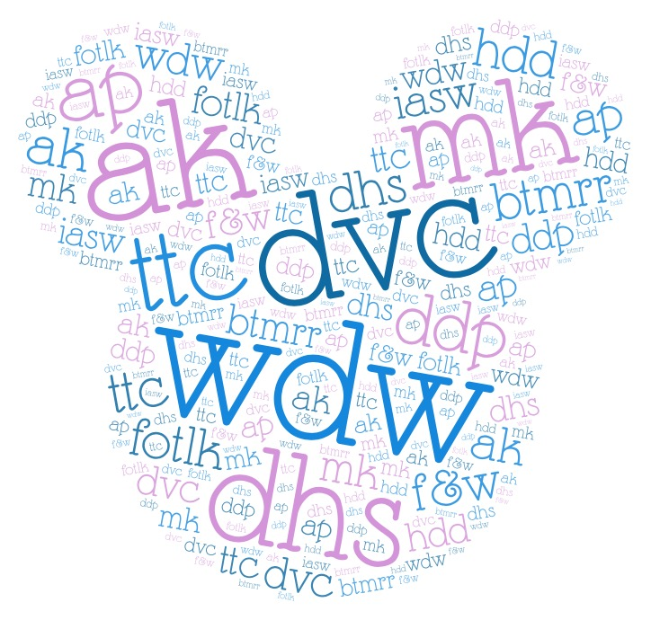 Disney acronym Word Art