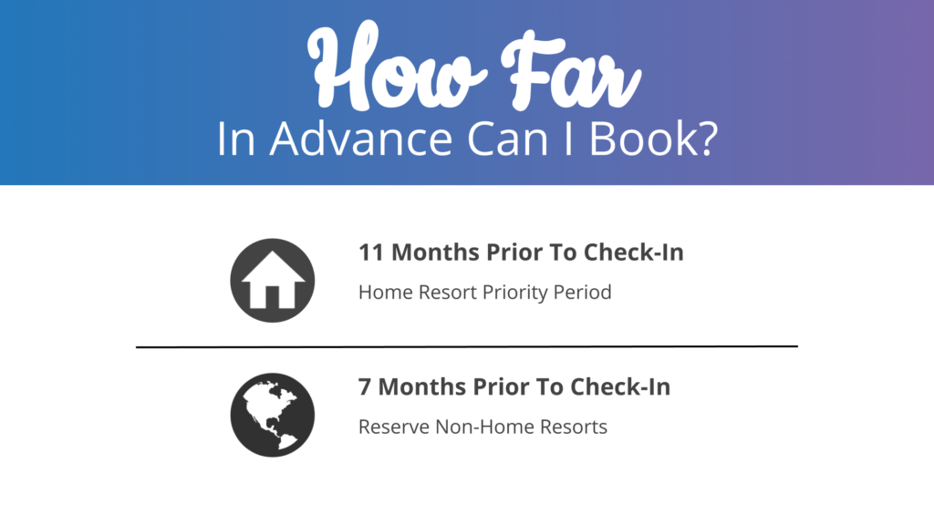The 7 and 11-Month Booking Windows