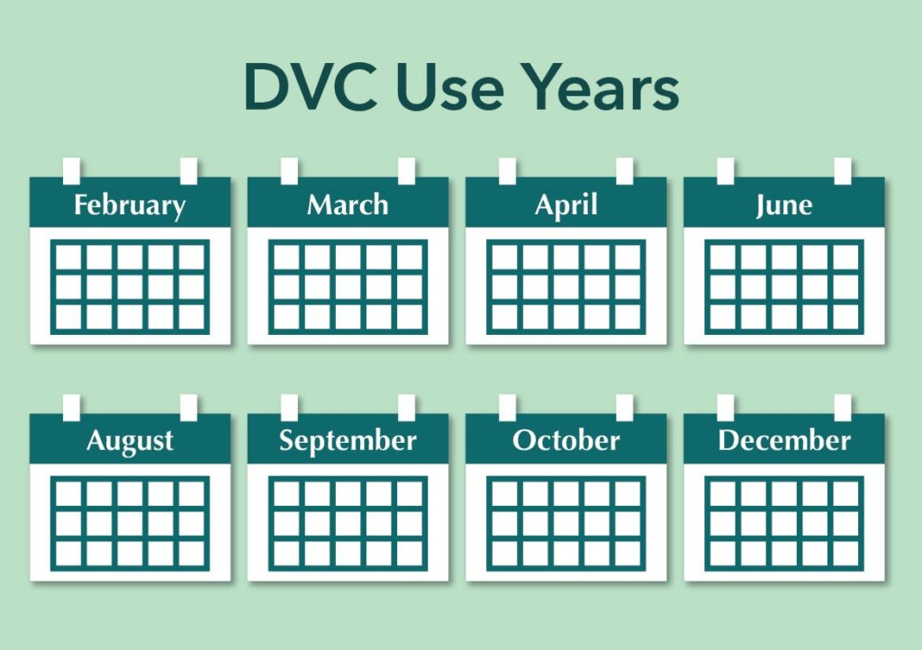 dvc use years do they matter