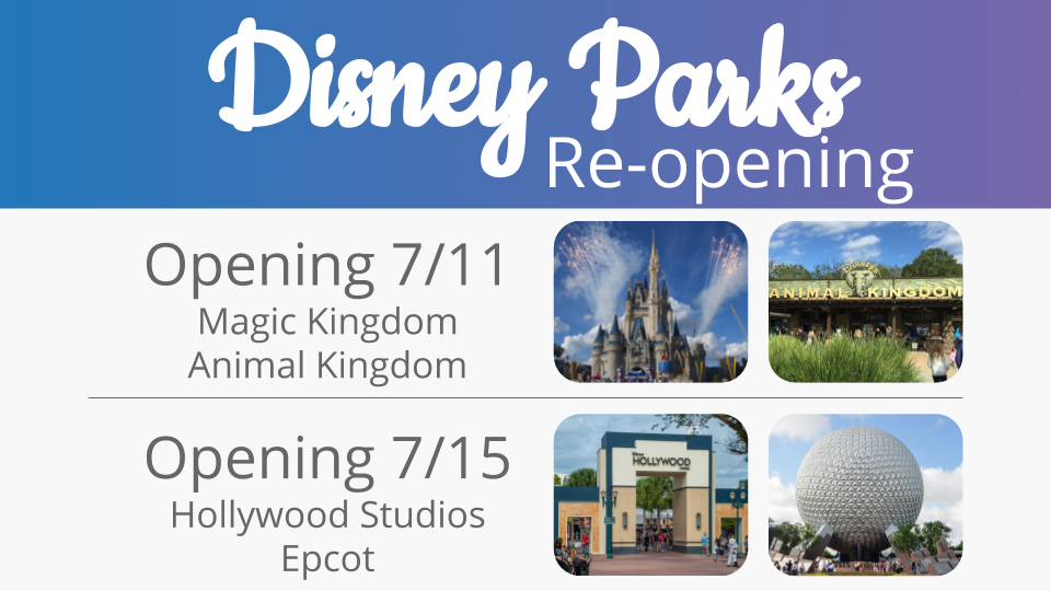 Disney Parks reopening dates announced
