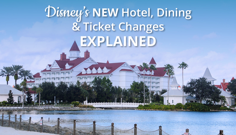 Disney Changes for Covid-19