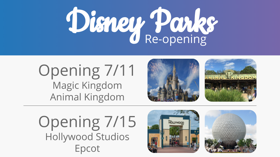 Disney parks reopening dates