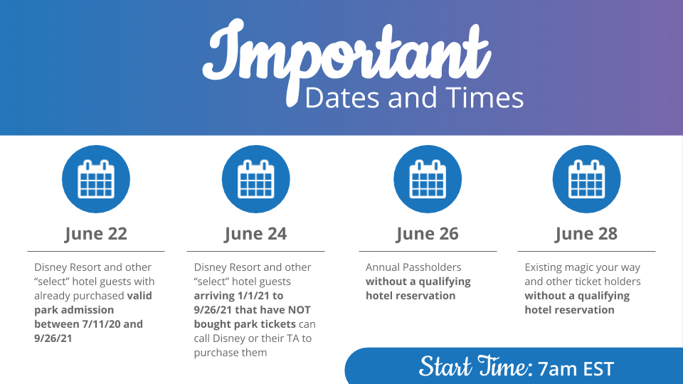 Important Disney Park Reservation Dates