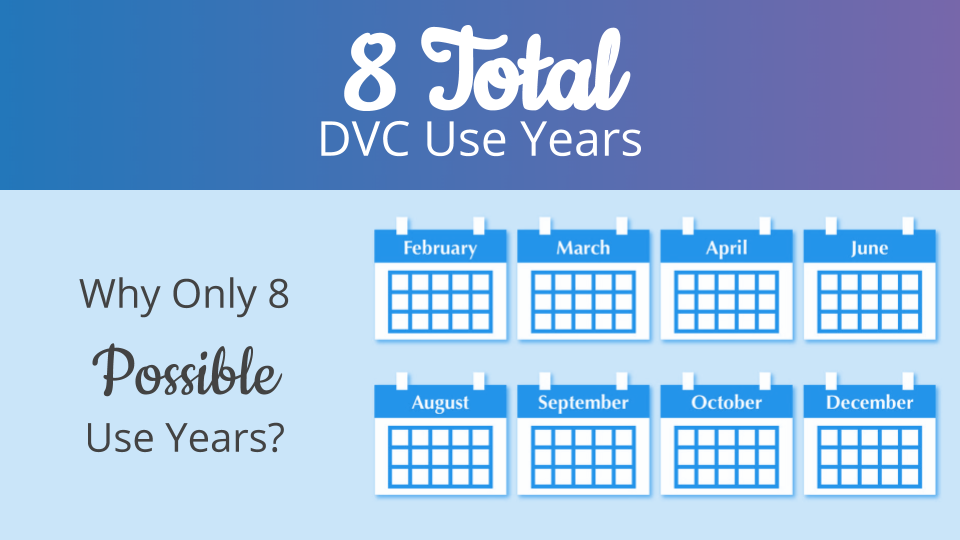 8 use years for dvc members