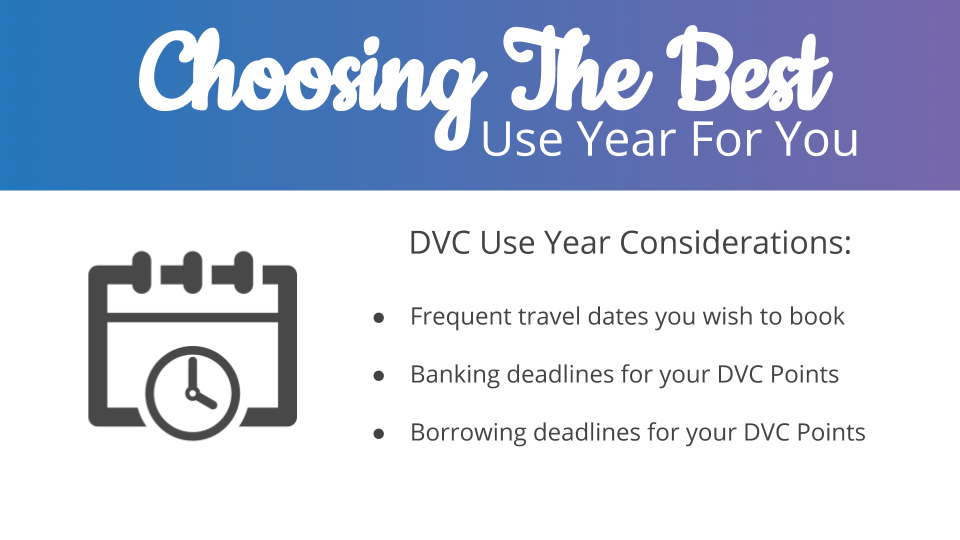 How to choose the best use year for you