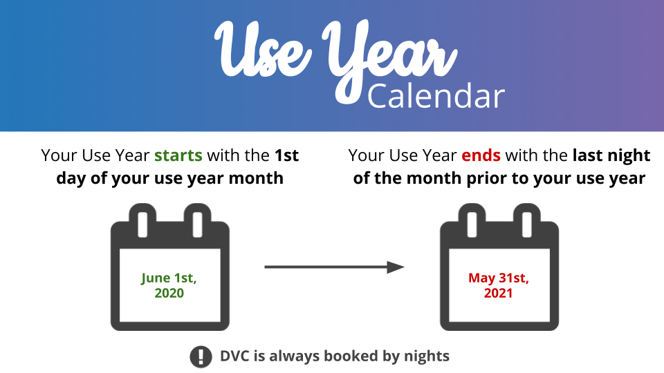 Use Year Calendar