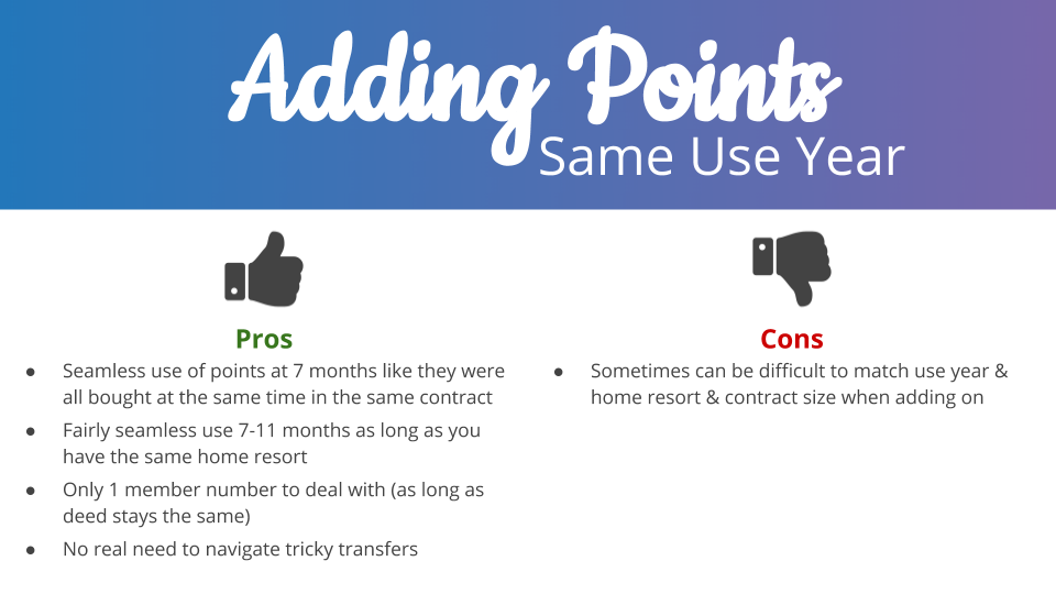 Adding points with the same use year