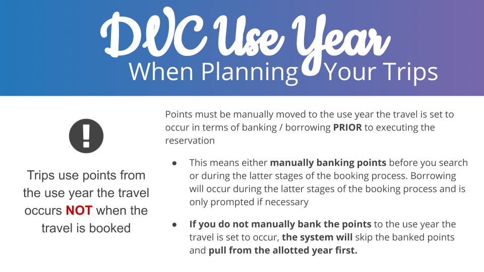 DVC Use Year when trip planning