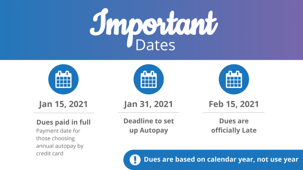 Important Dates for DVC Dues