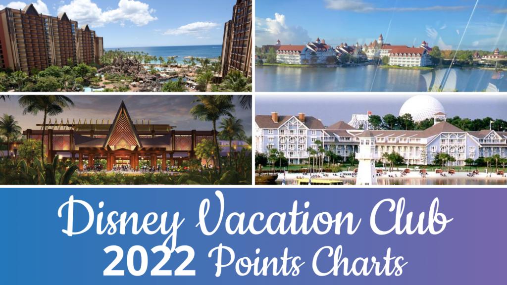 Disney Vacation Club 2022 Points Charts